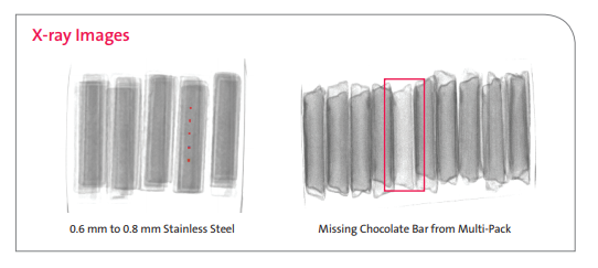 X-ray Inspection of Confectionery Products
